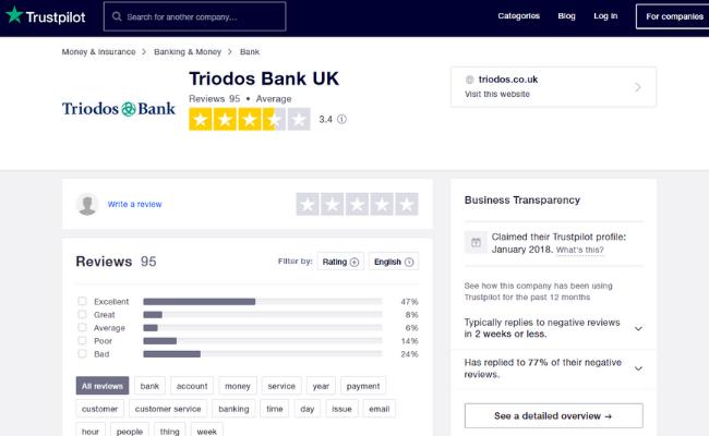 triodos bank reviews